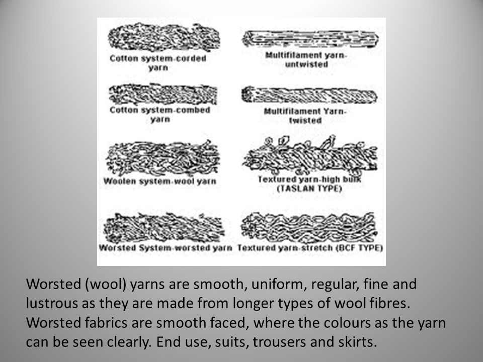 Worsted (wool) yarns are smooth, uniform, regular, fine and lustrous as they are made from longer types of wool fibres.