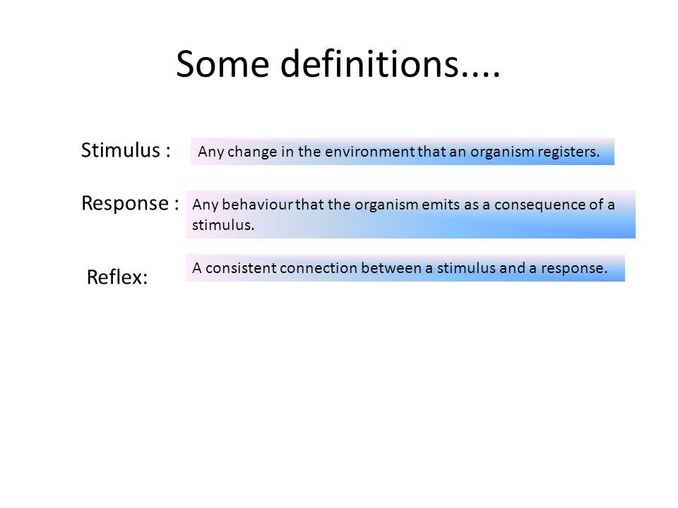 Some definitions.... Stimulus : Response : Reflex: