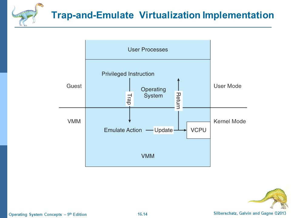 Trap-and-Emulate Virtualization Implementation