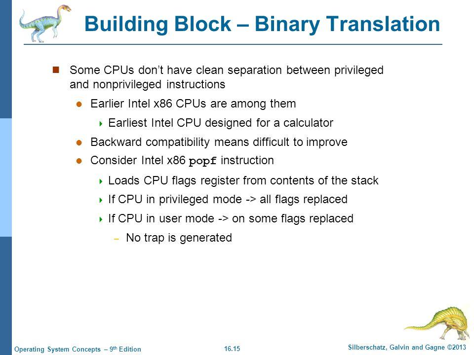 Building Block – Binary Translation