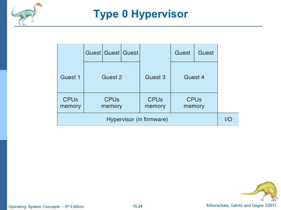 Type 0 Hypervisor