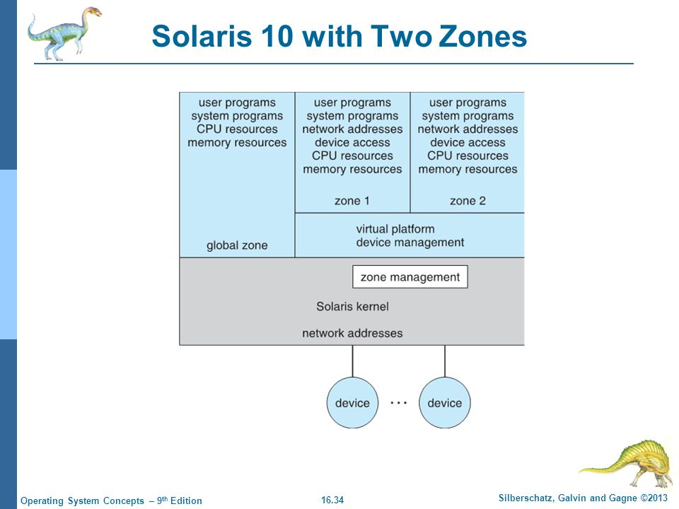Solaris 10 with Two Zones