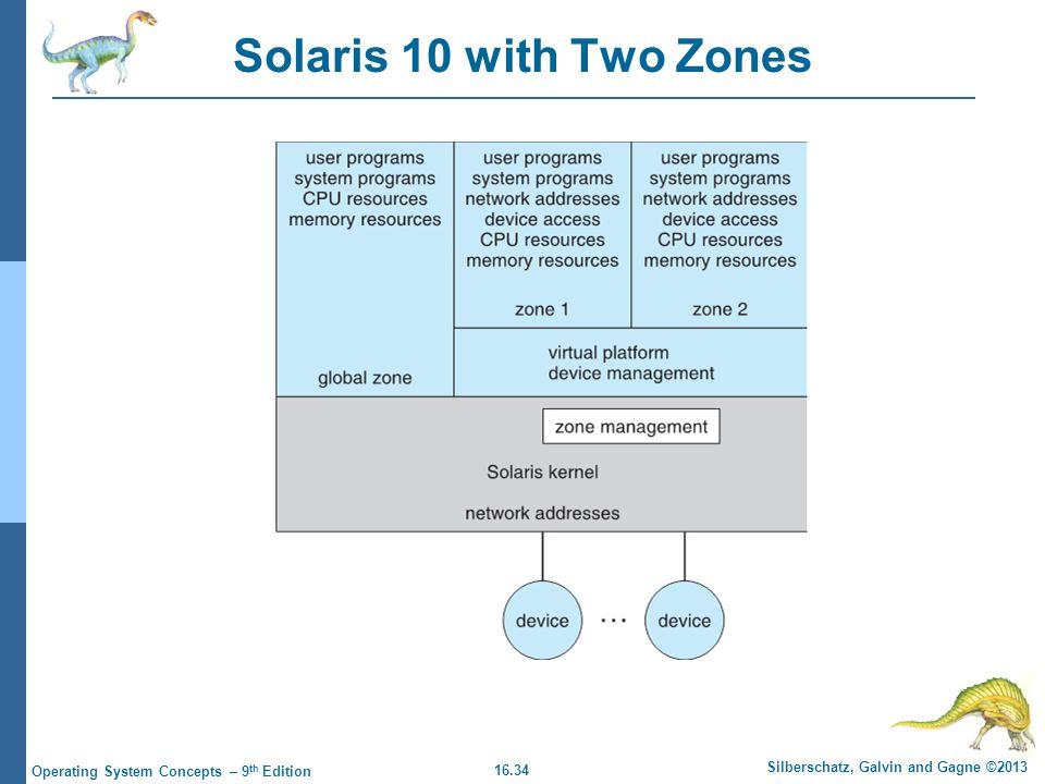 Solaris 10 with Two Zones
