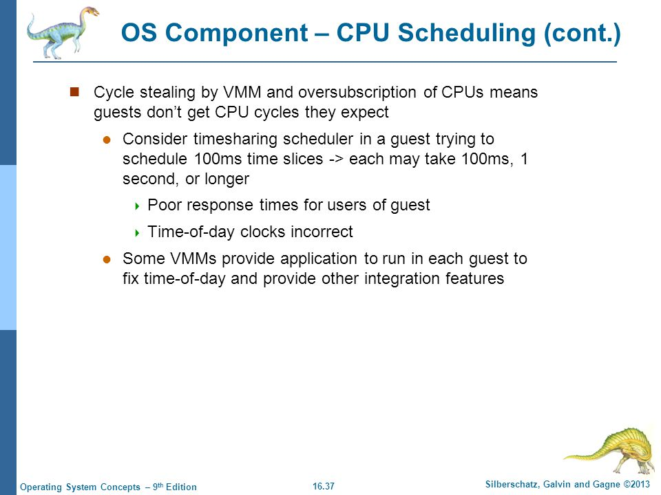 OS Component – CPU Scheduling (cont.)