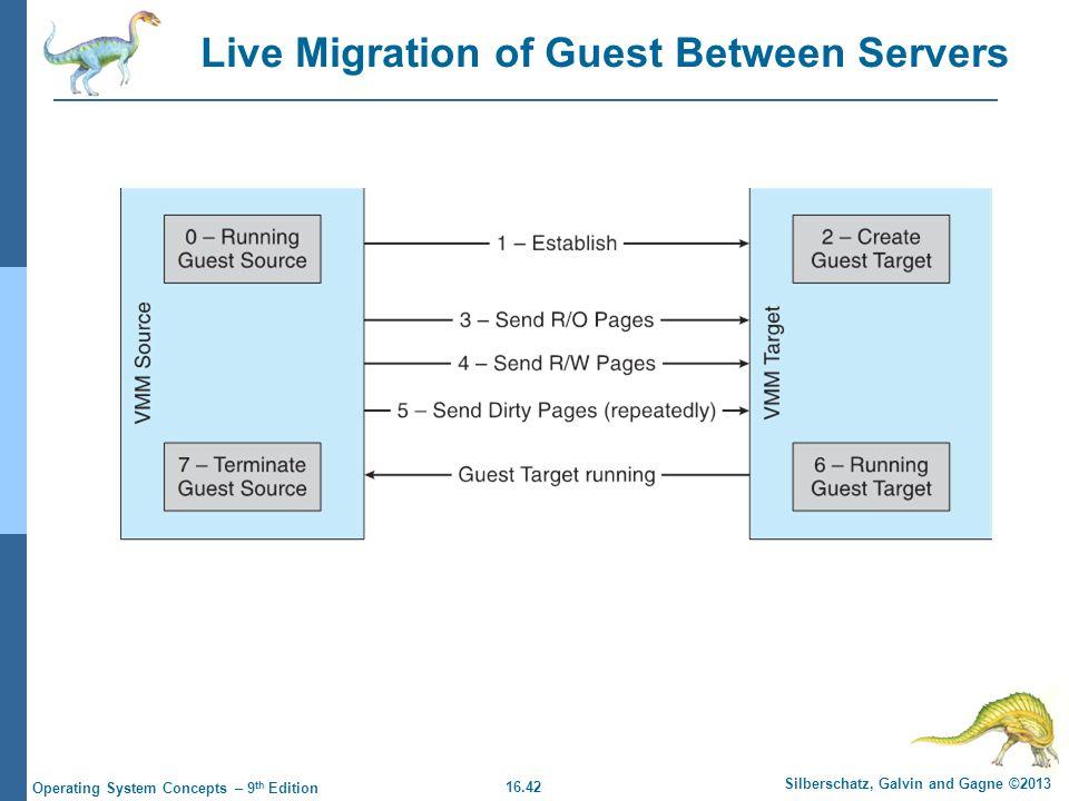 Live Migration of Guest Between Servers