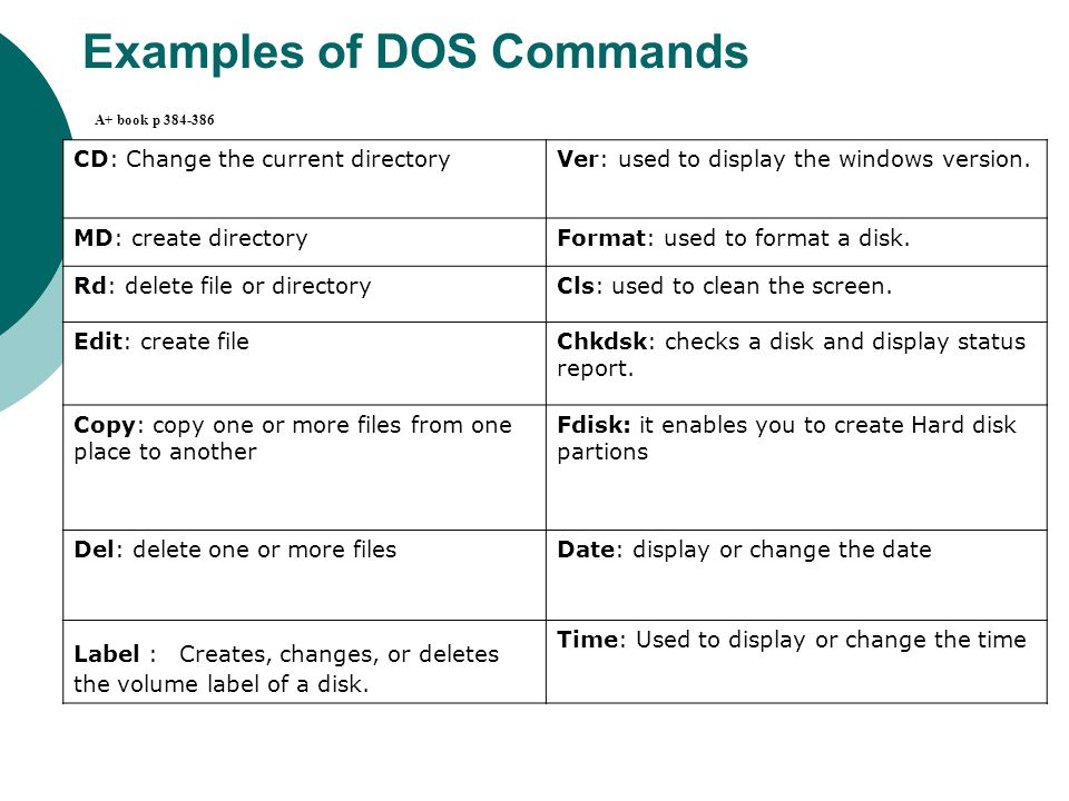 Examples of DOS Commands A+ book p