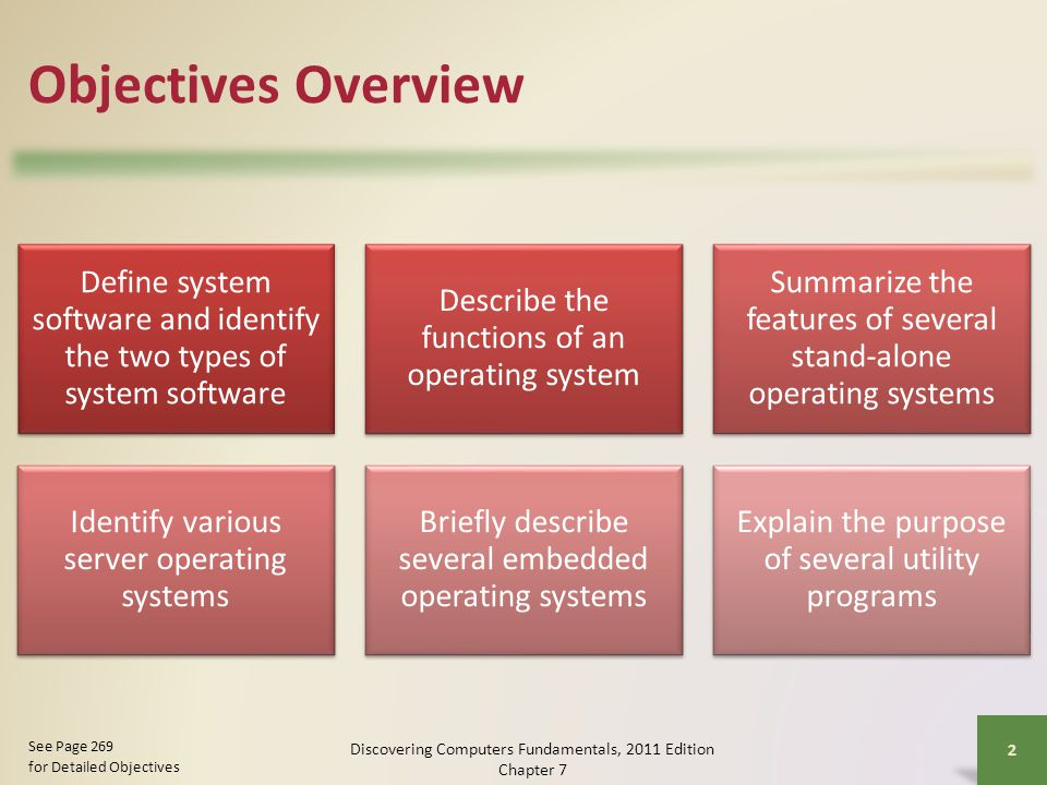 Objectives Overview Define system software and identify the two types of system software. Describe the functions of an operating system.