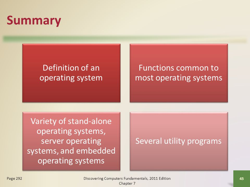 Summary Definition of an operating system