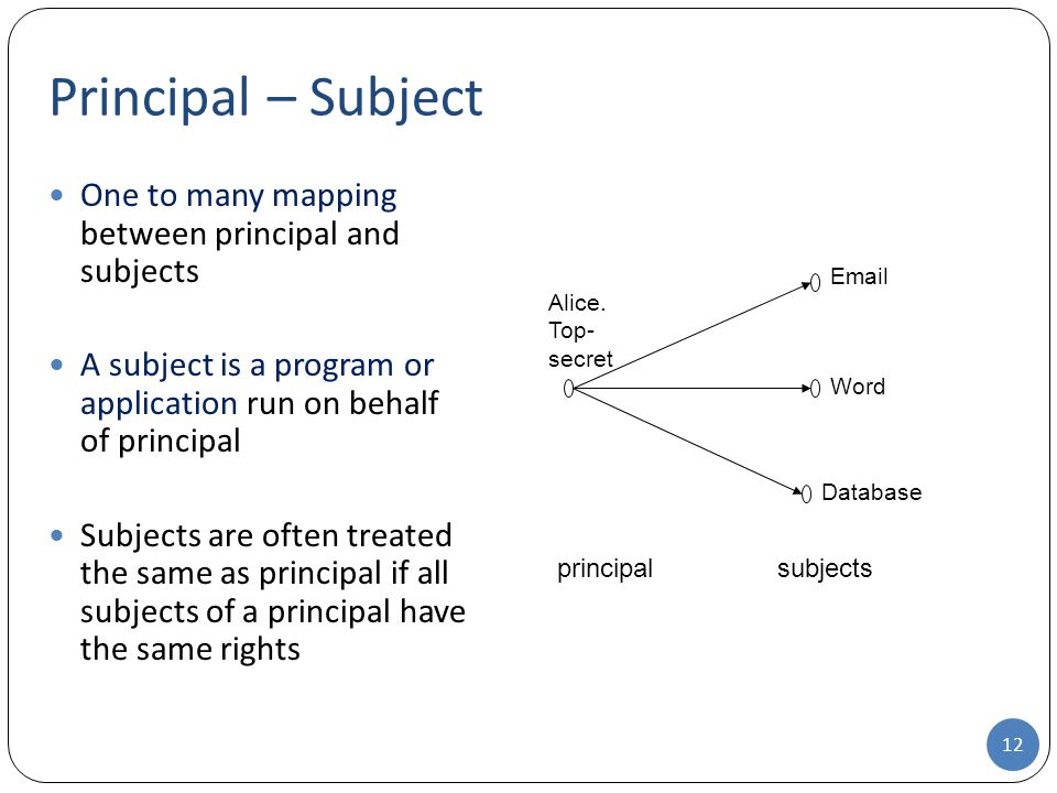 Principal – Subject One to many mapping between principal and subjects