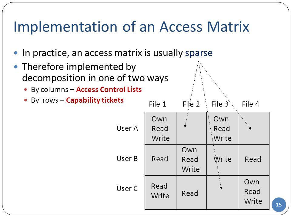 Implementation of an Access Matrix