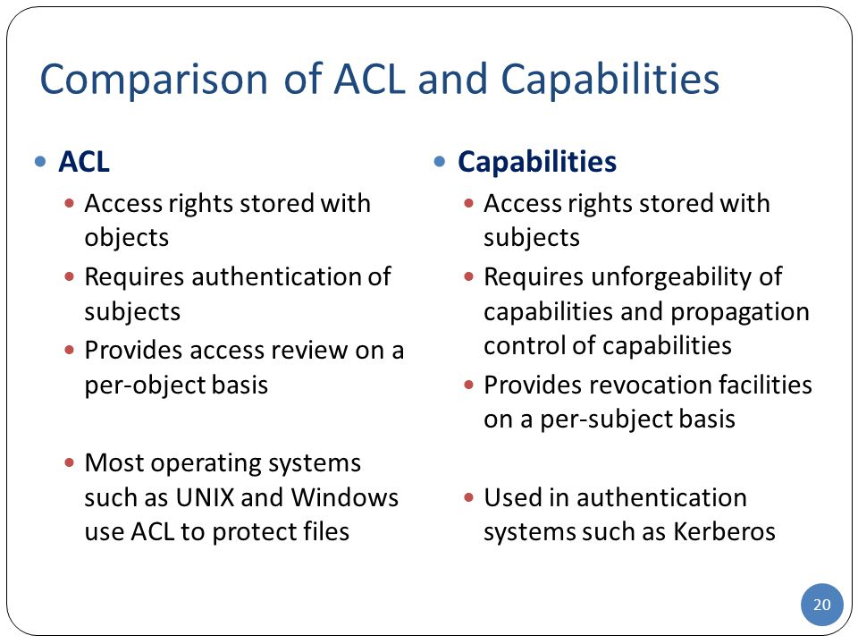 Comparison of ACL and Capabilities