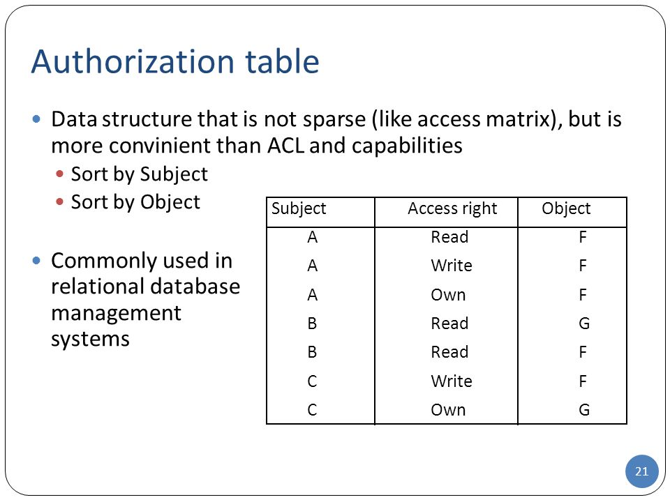 Authorization table Data structure that is not sparse (like access matrix), but is more convinient than ACL and capabilities.