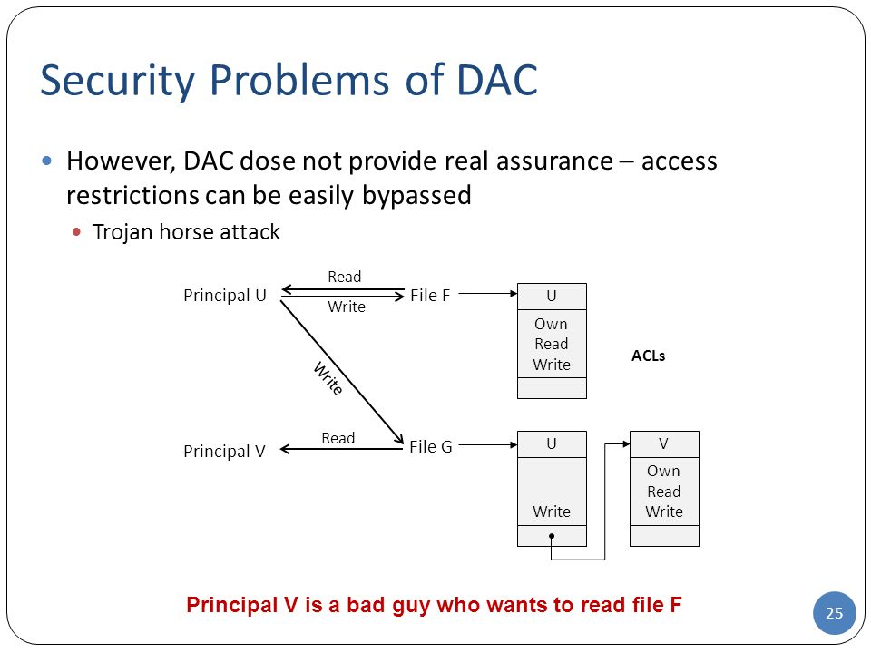 Security Problems of DAC