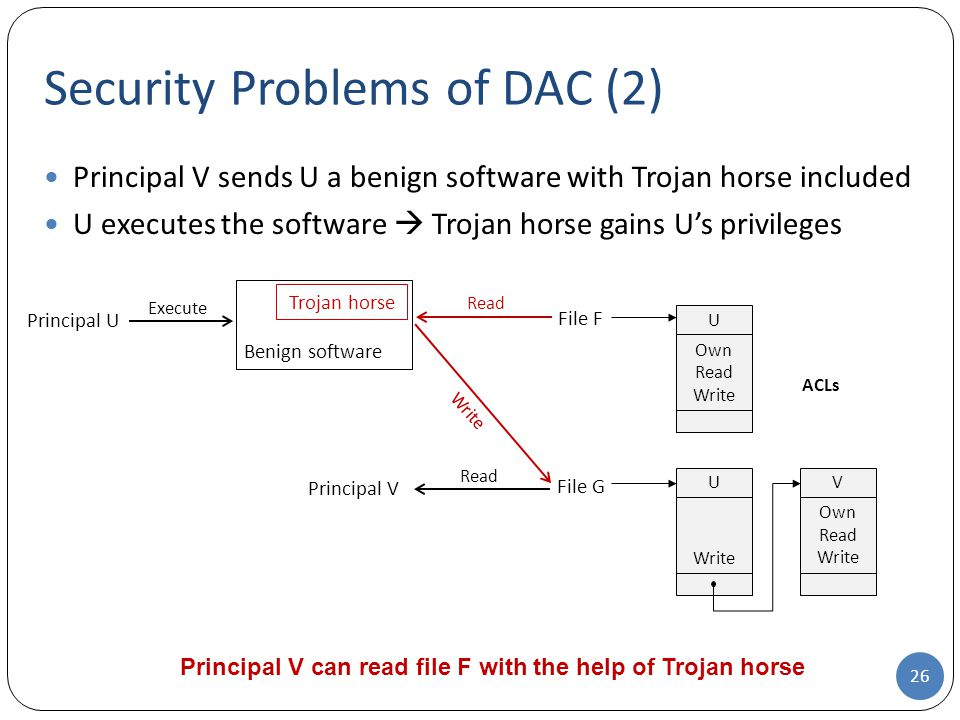 Security Problems of DAC (2)