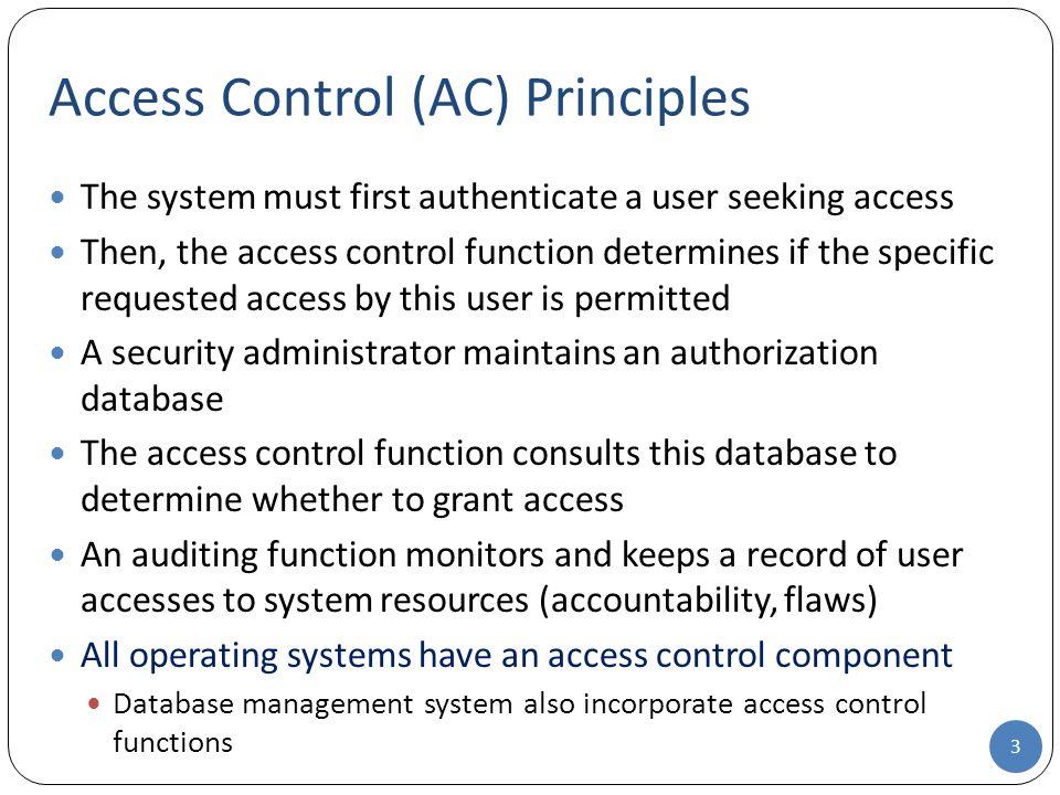 Access Control (AC) Principles