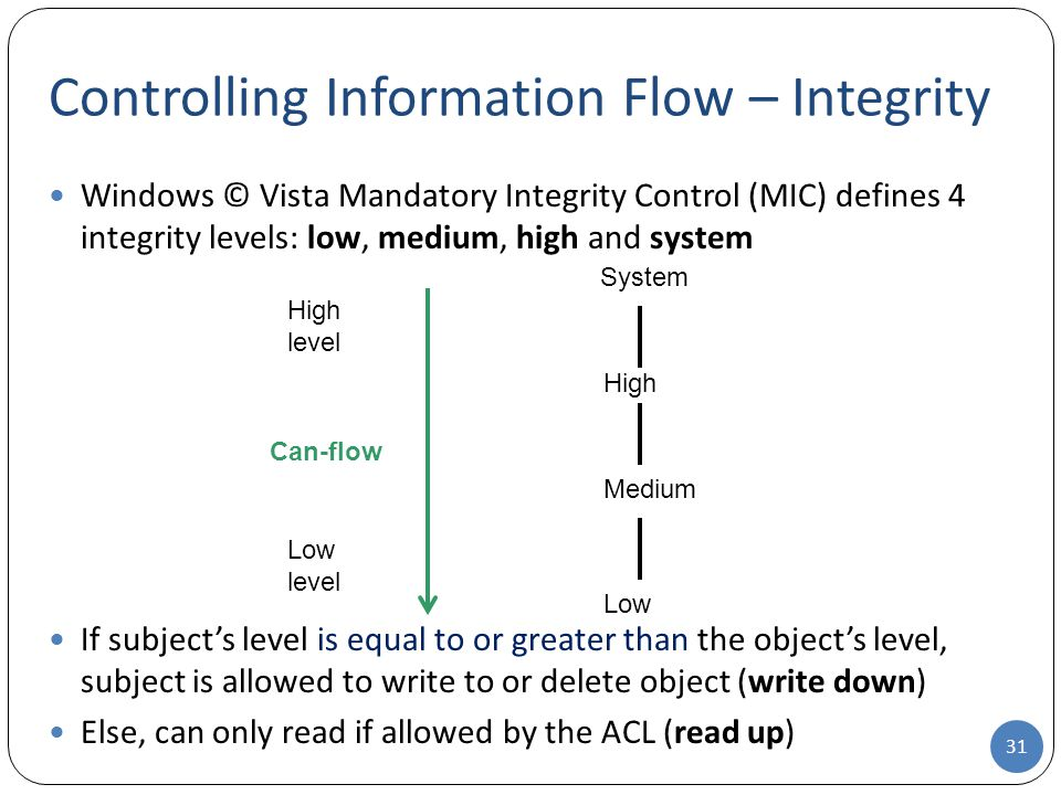 Controlling Information Flow – Integrity
