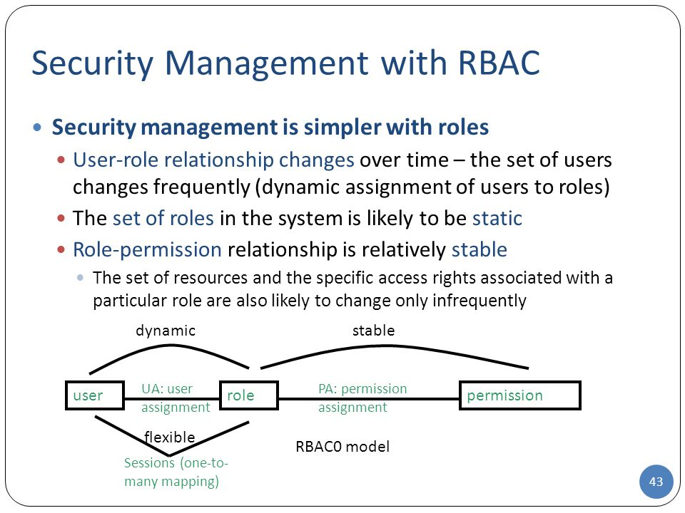 Security Management with RBAC