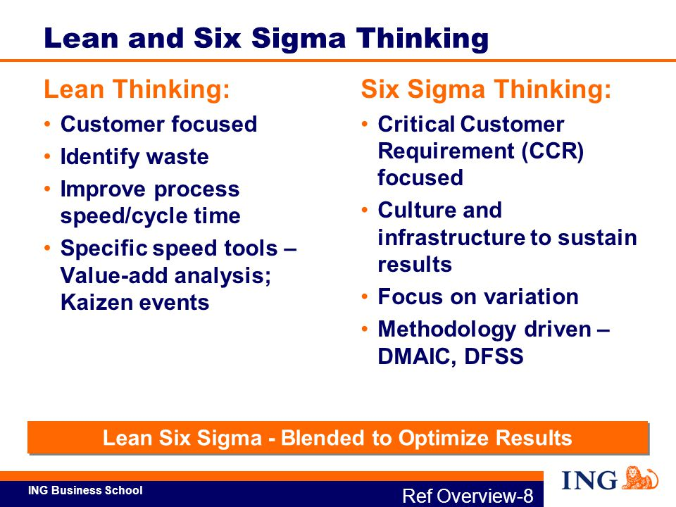 Lean and Six Sigma Thinking