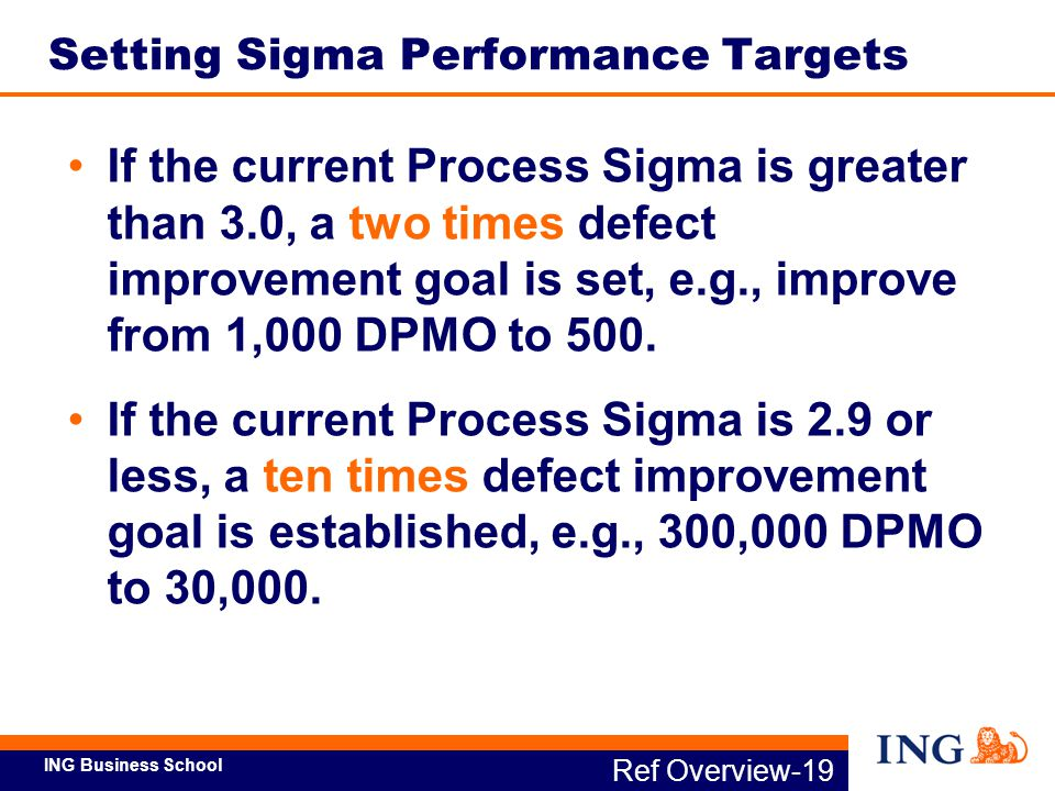 Setting Sigma Performance Targets