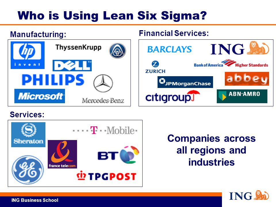 Who is Using Lean Six Sigma