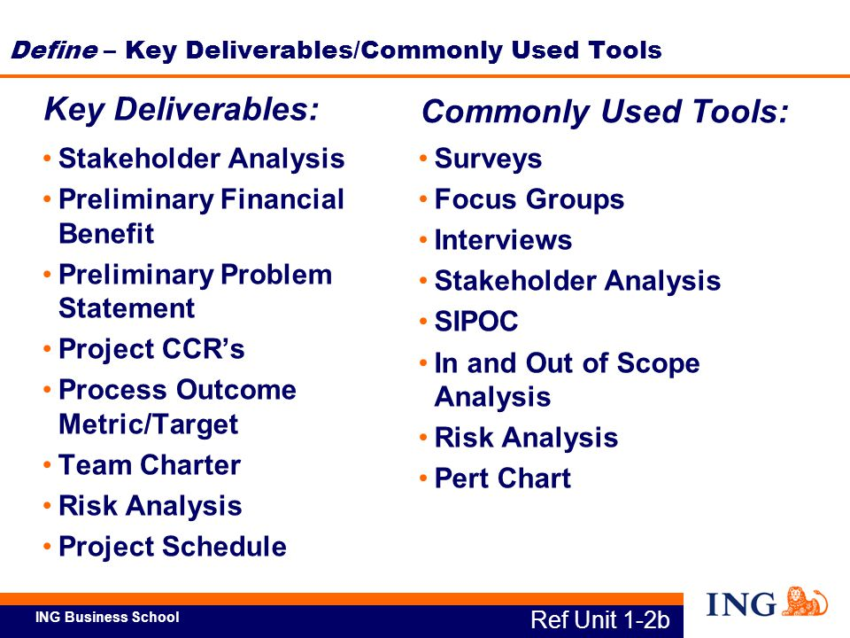 Define – Key Deliverables/Commonly Used Tools
