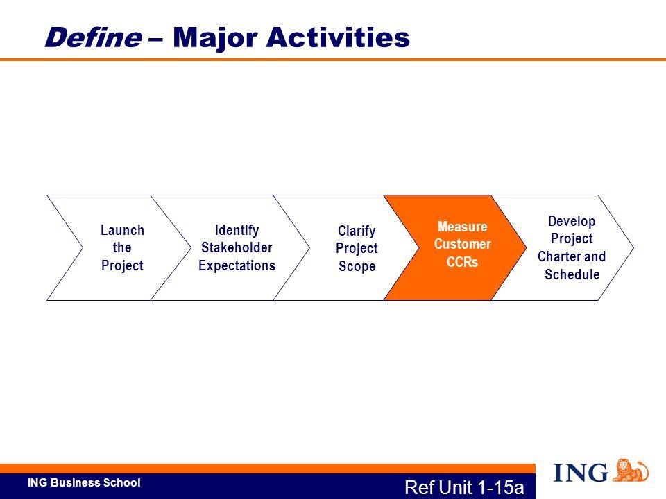 Define – Major Activities