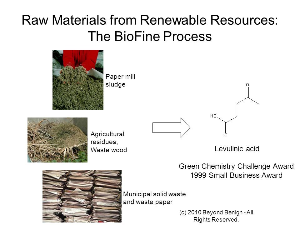Raw Materials from Renewable Resources: The BioFine Process