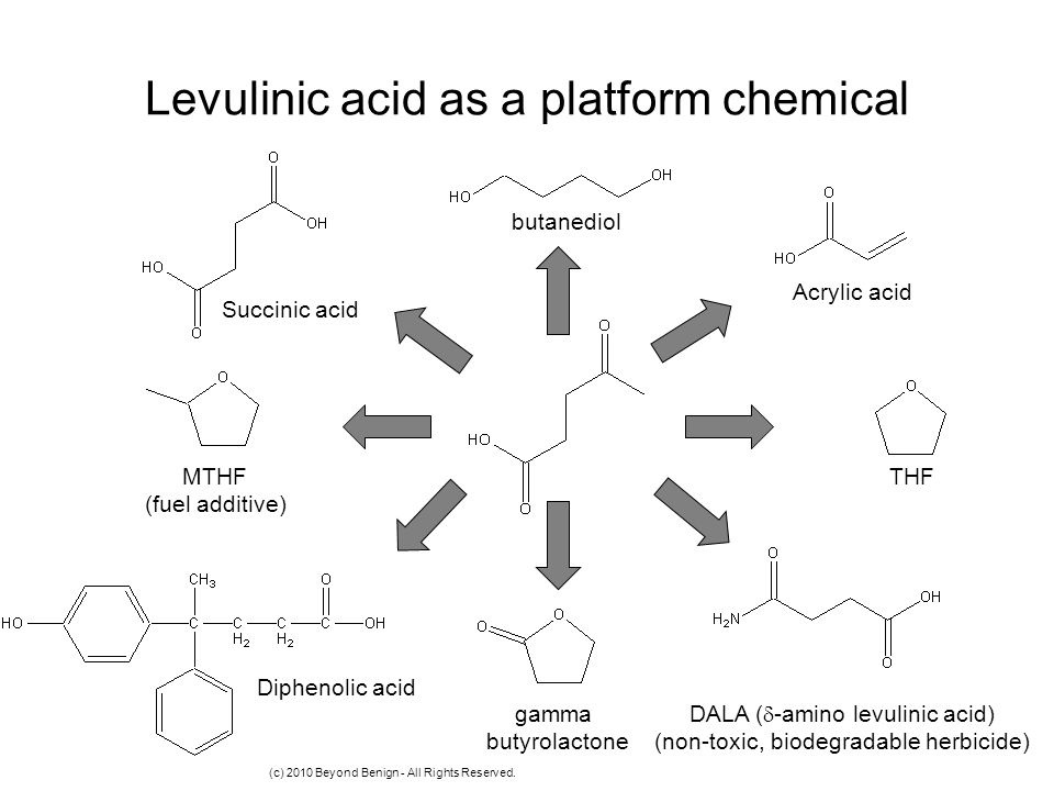 Levulinic acid as a platform chemical