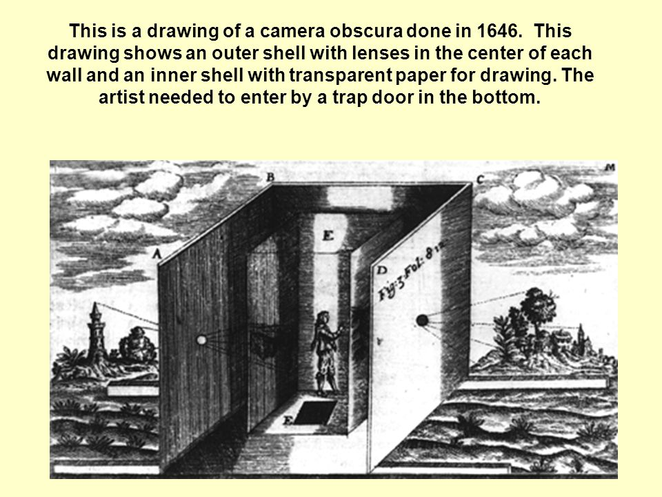 This is a drawing of a camera obscura done in 1646