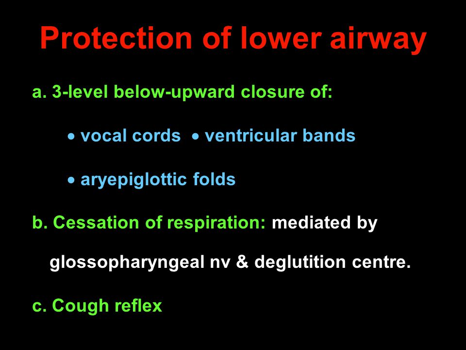 Protection of lower airway