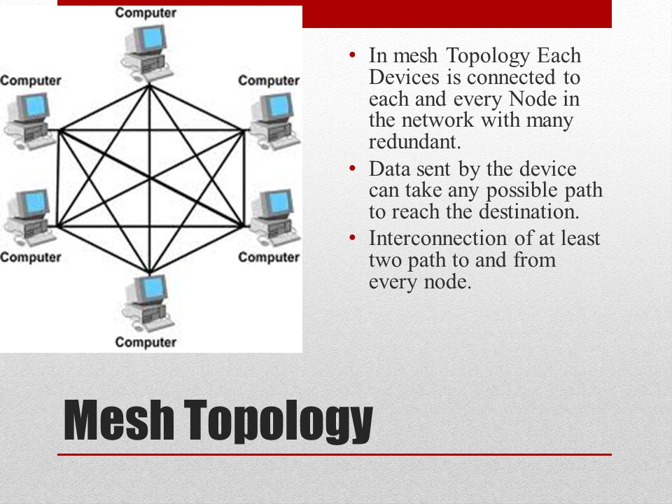 In mesh Topology Each Devices is connected to each and every Node in the network with many redundant.