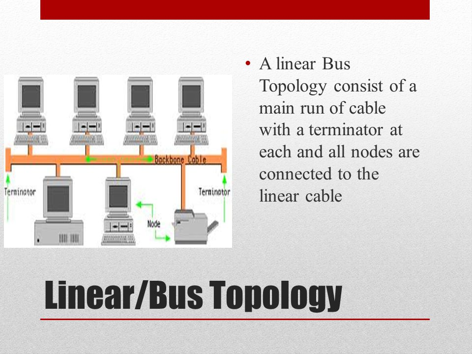 A linear Bus Topology consist of a main run of cable with a terminator at each and all nodes are connected to the linear cable