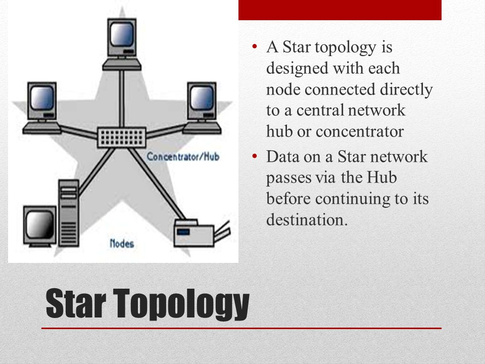 A Star topology is designed with each node connected directly to a central network hub or concentrator