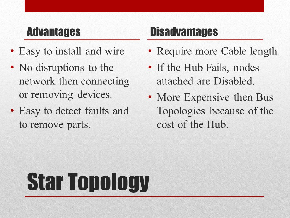 Star Topology Advantages Disadvantages Easy to install and wire