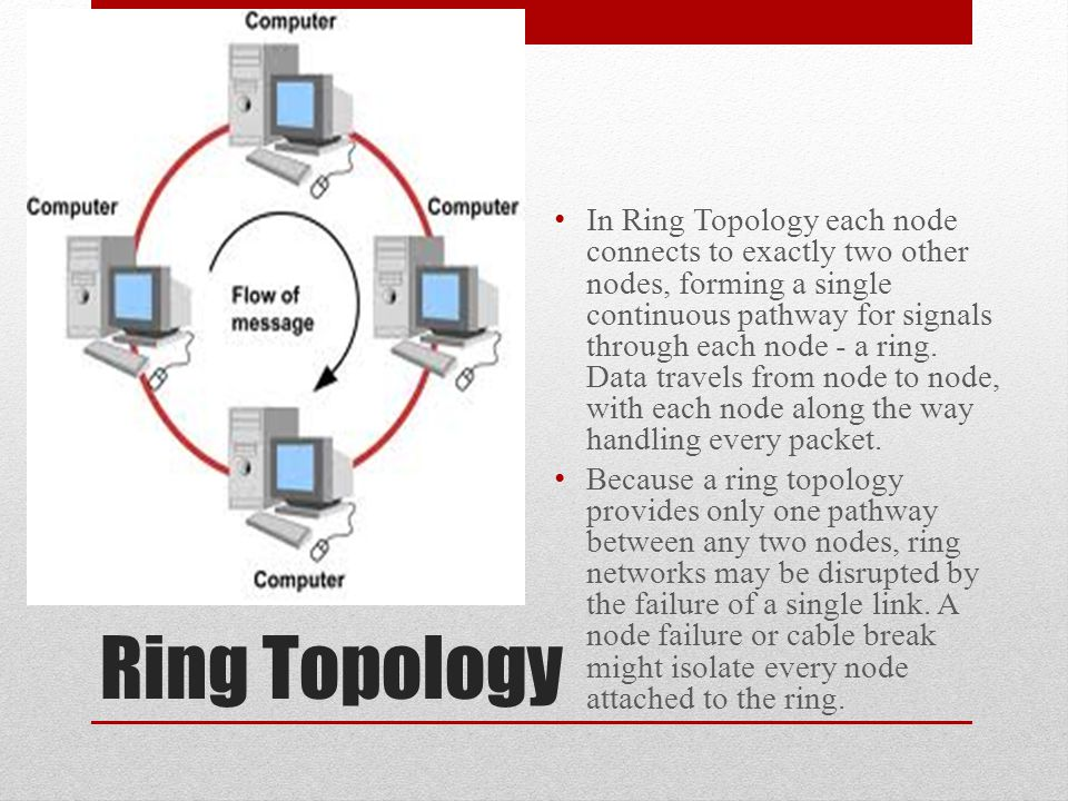 In Ring Topology each node connects to exactly two other nodes, forming a single continuous pathway for signals through each node - a ring. Data travels from node to node, with each node along the way handling every packet.