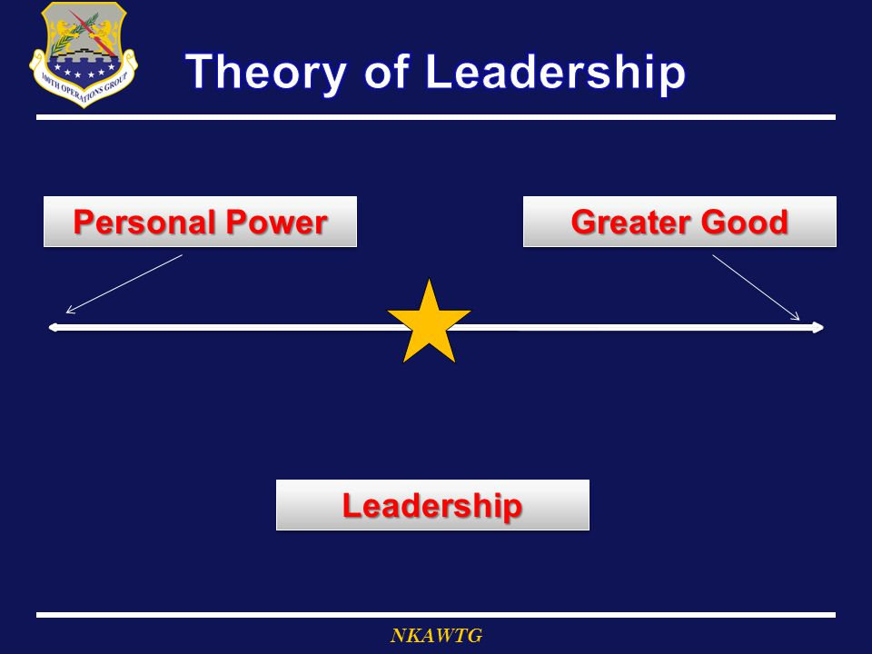 Theory of Leadership Personal Power Greater Good Leadership
