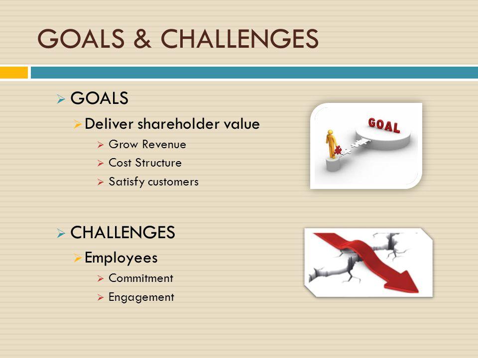 GOALS & CHALLENGES GOALS CHALLENGES Deliver shareholder value