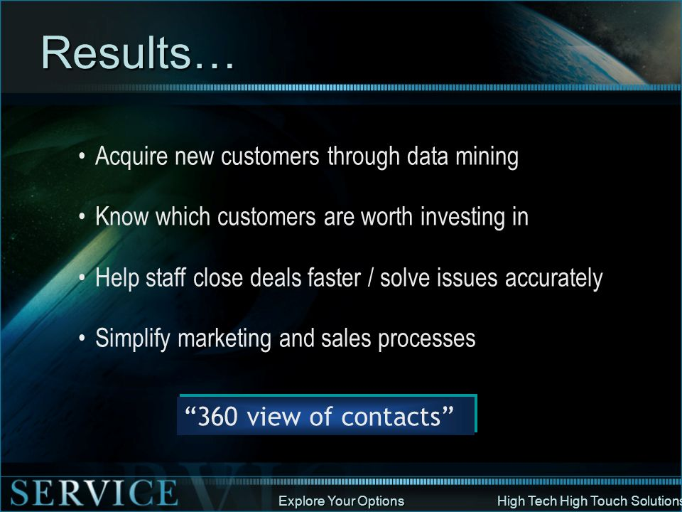 Results… Acquire new customers through data mining