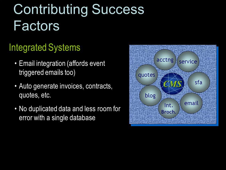 Contributing Success Factors