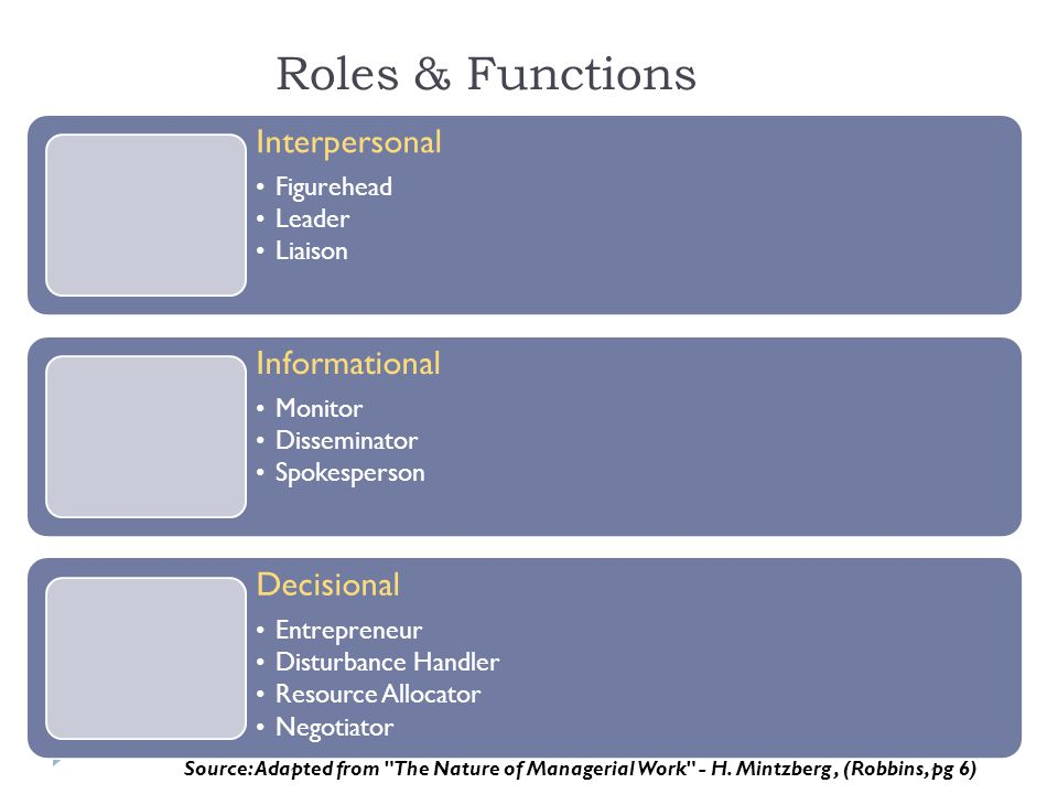 Roles & Functions Interpersonal Informational Decisional Figurehead