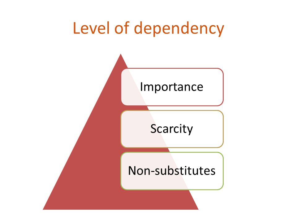 Level of dependency Importance Scarcity Non-substitutes