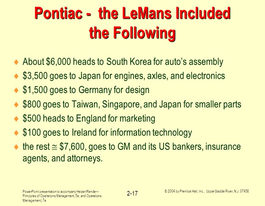 Pontiac - the LeMans Included the Following
