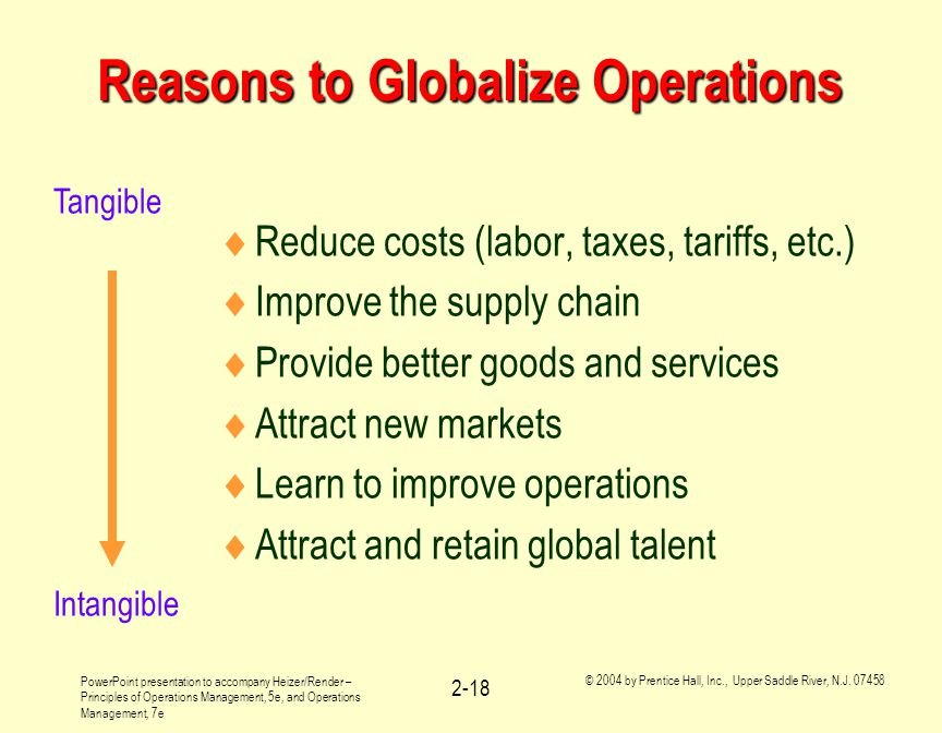 Reasons to Globalize Operations