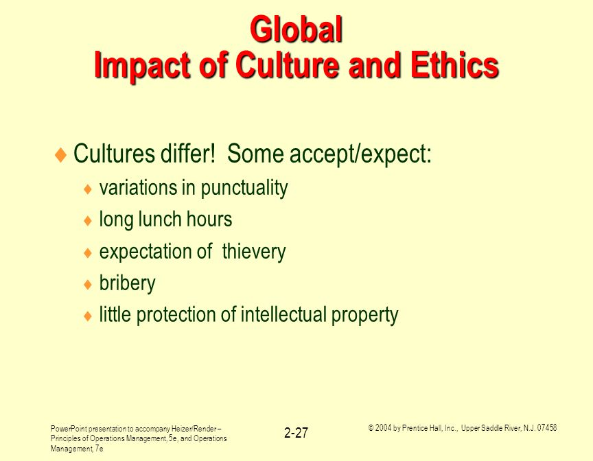 Global Impact of Culture and Ethics