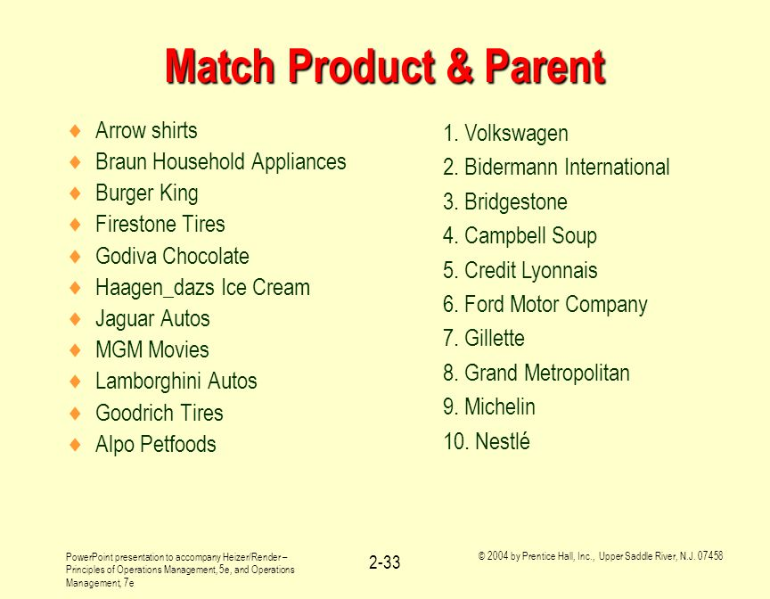 Match Product & Parent Arrow shirts Braun Household Appliances