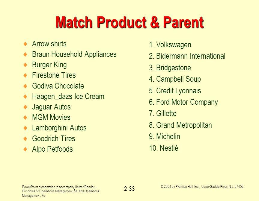 Match Product & Parent Arrow shirts Braun Household Appliances