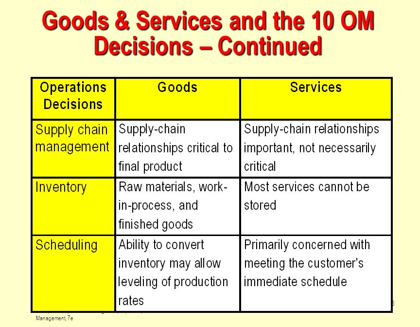 Goods & Services and the 10 OM Decisions – Continued