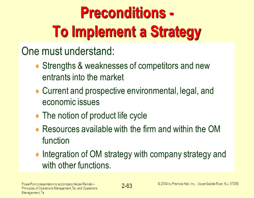 Preconditions - To Implement a Strategy