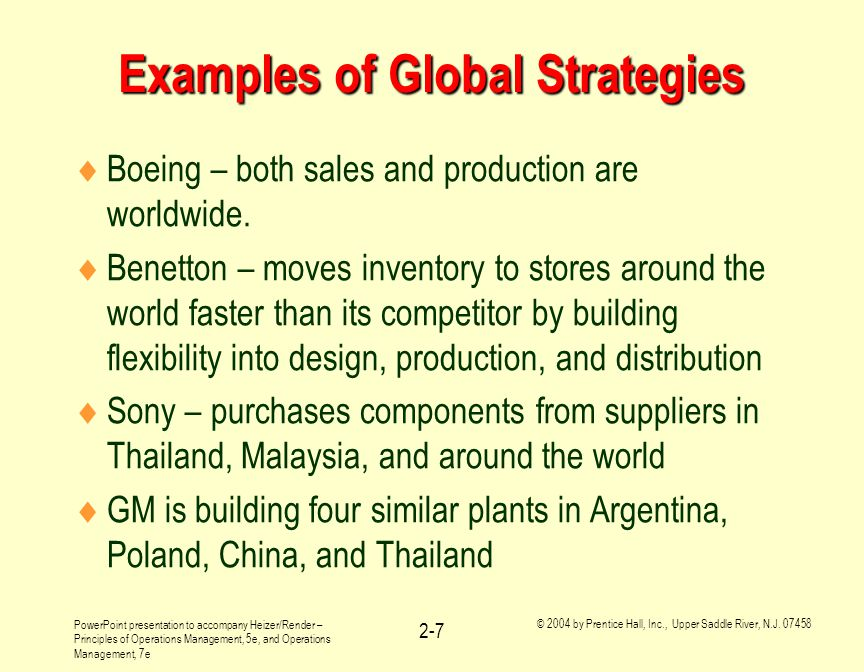 Examples of Global Strategies