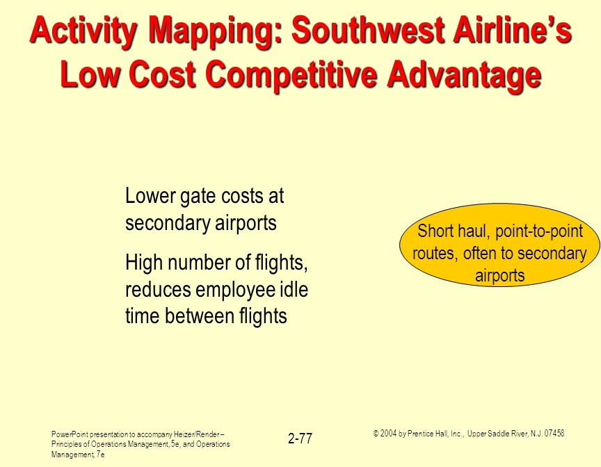 Activity Mapping: Southwest Airline's Low Cost Competitive Advantage